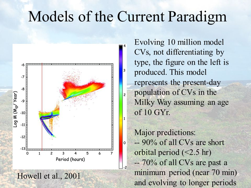 Models of the Current Paradigm