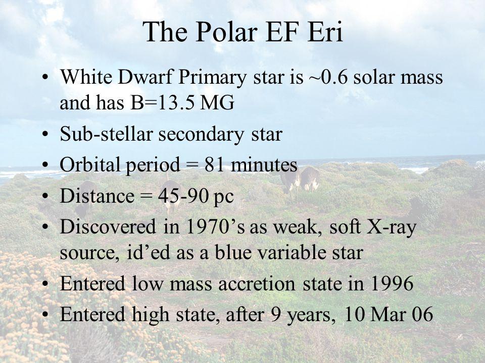 The Polar EF Eri White Dwarf Primary star is ~0.6 solar mass and has B=13.5 MG. Sub-stellar secondary star.