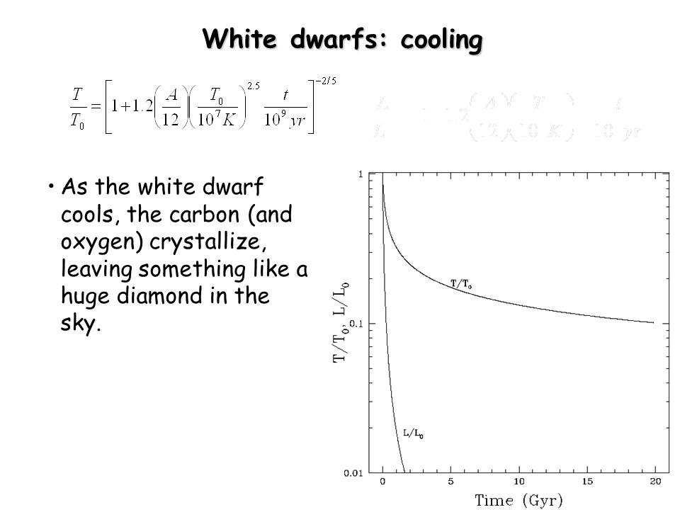 White dwarfs: cooling As the white dwarf cools, the carbon (and oxygen) crystallize, leaving something like a huge diamond in the sky.