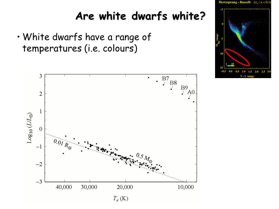 Are white dwarfs white White dwarfs have a range of temperatures (i.e. colours)