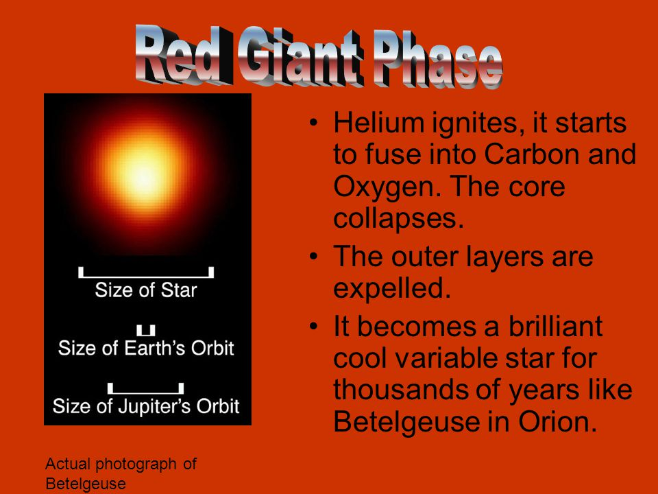 Red Giant Phase Helium ignites, it starts to fuse into Carbon and Oxygen. The core collapses. The outer layers are expelled.