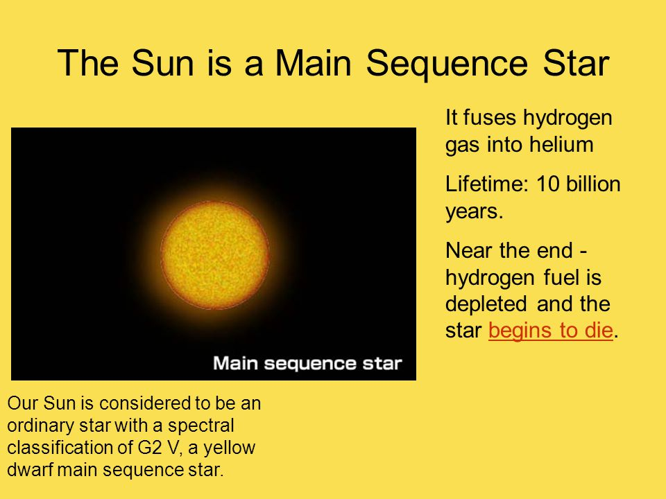 The Sun is a Main Sequence Star