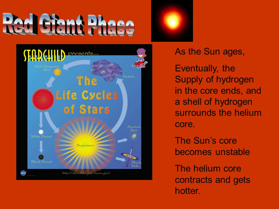Red Giant Phase As the Sun ages,