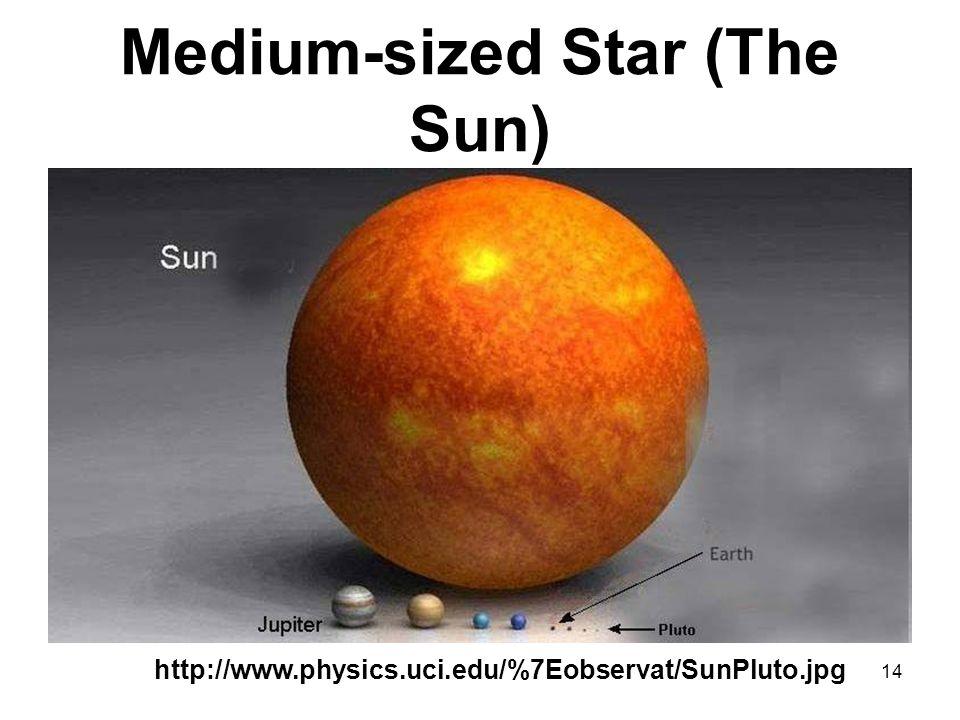 Medium-sized Star (The Sun)