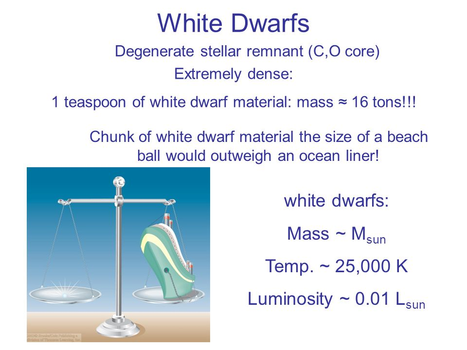 White Dwarfs white dwarfs: Mass ~ Msun Temp. ~ 25,000 K