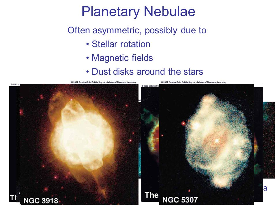 Planetary Nebulae Often asymmetric, possibly due to Stellar rotation
