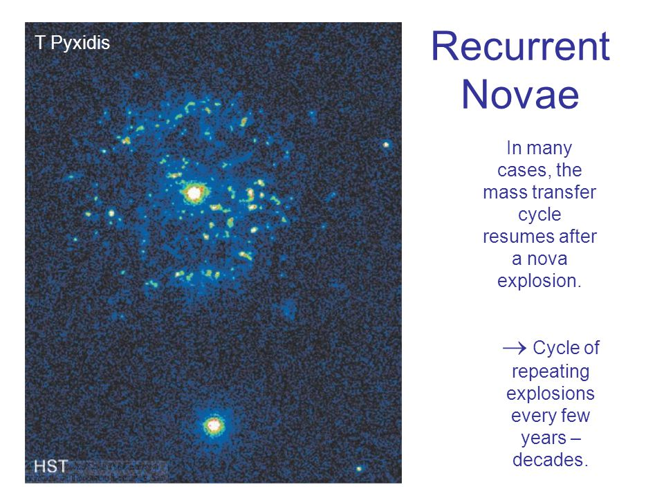 Recurrent Novae T Pyxidis. In many cases, the mass transfer cycle resumes after a nova explosion.