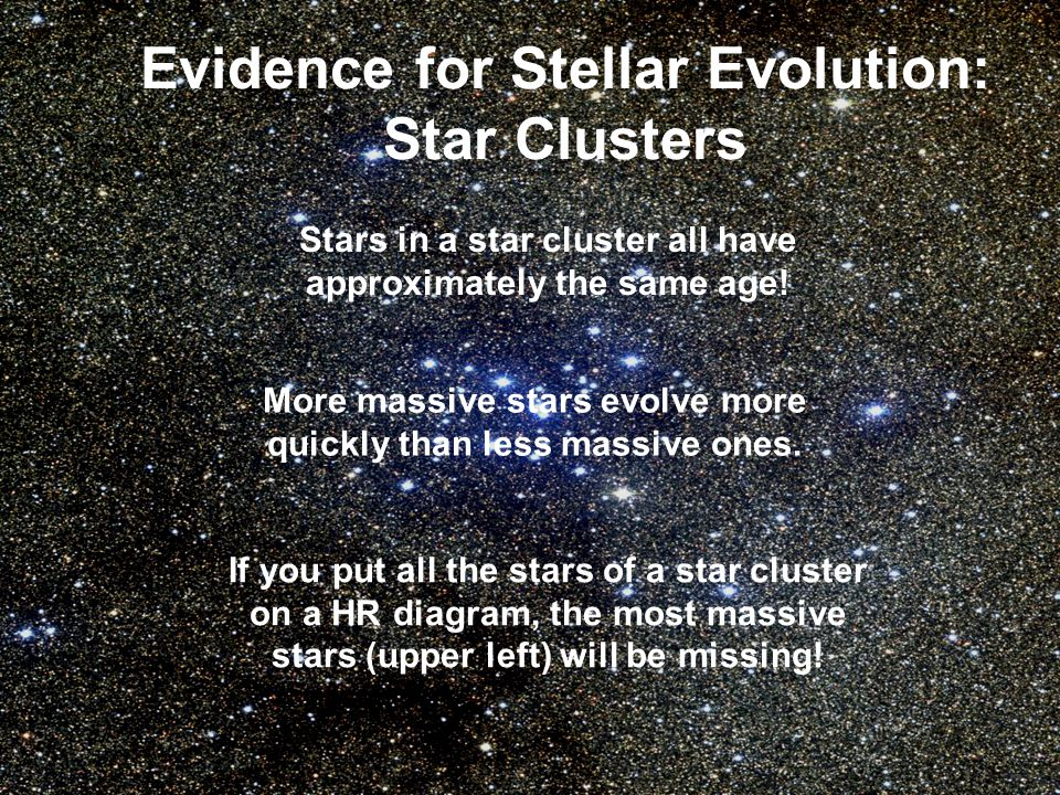 Evidence for Stellar Evolution: Star Clusters
