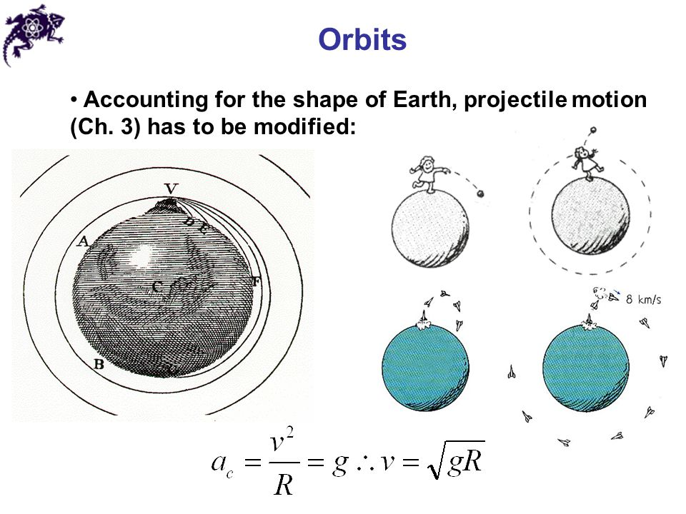 Orbits Accounting for the shape of Earth, projectile motion (Ch. 3) has to be modified:
