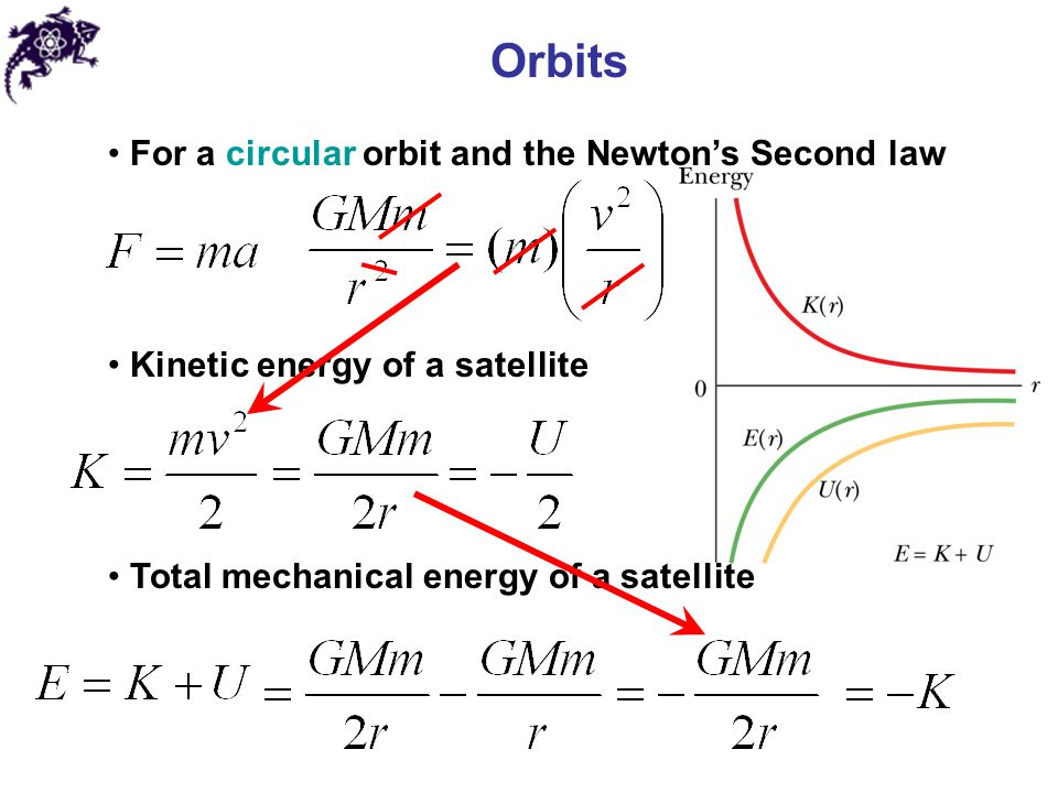Orbits For a circular orbit and the Newton's Second law
