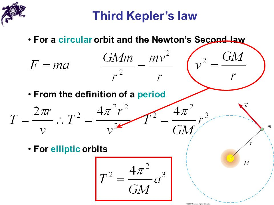 Third Kepler's law For a circular orbit and the Newton's Second law