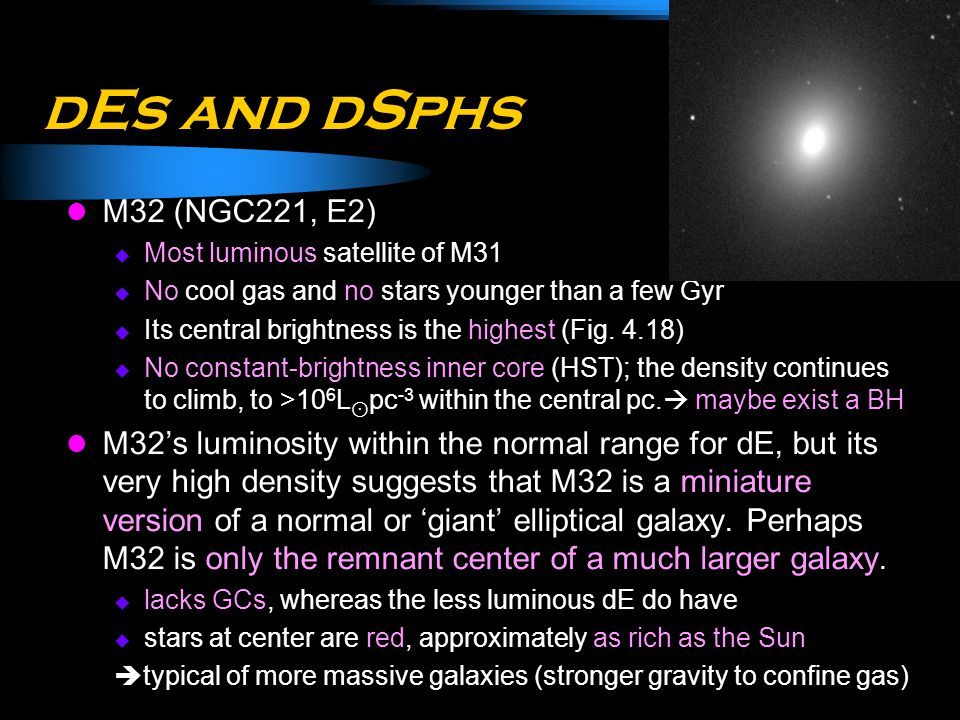 dEs and dSphs M32 (NGC221, E2) Most luminous satellite of M31. No cool gas and no stars younger than a few Gyr.