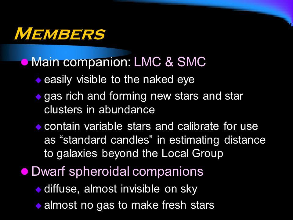 Members Main companion: LMC & SMC Dwarf spheroidal companions