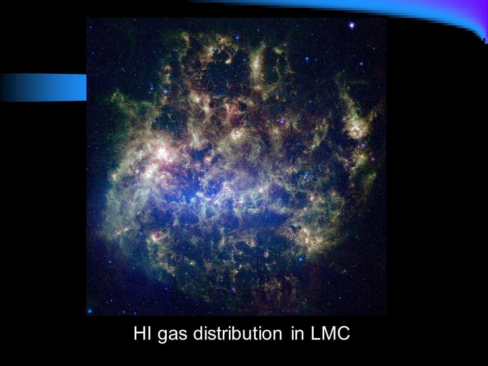 HI gas distribution in LMC