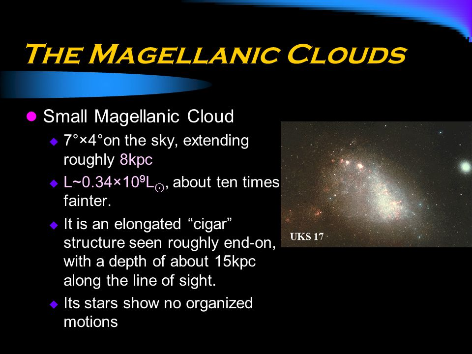 The Magellanic Clouds Small Magellanic Cloud