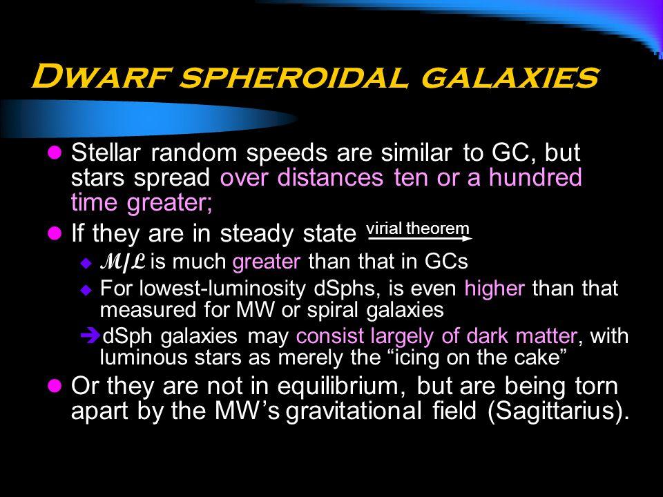 Dwarf spheroidal galaxies