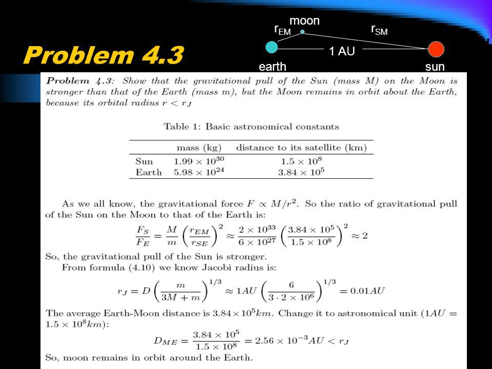 moon rEM. rSM. Problem 4.3. 1 AU. earth. sun.