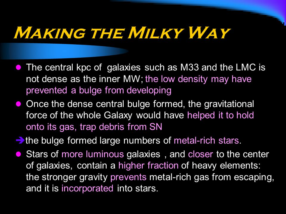 Making the Milky Way