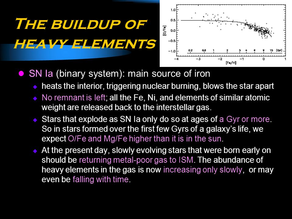 The buildup of heavy elements