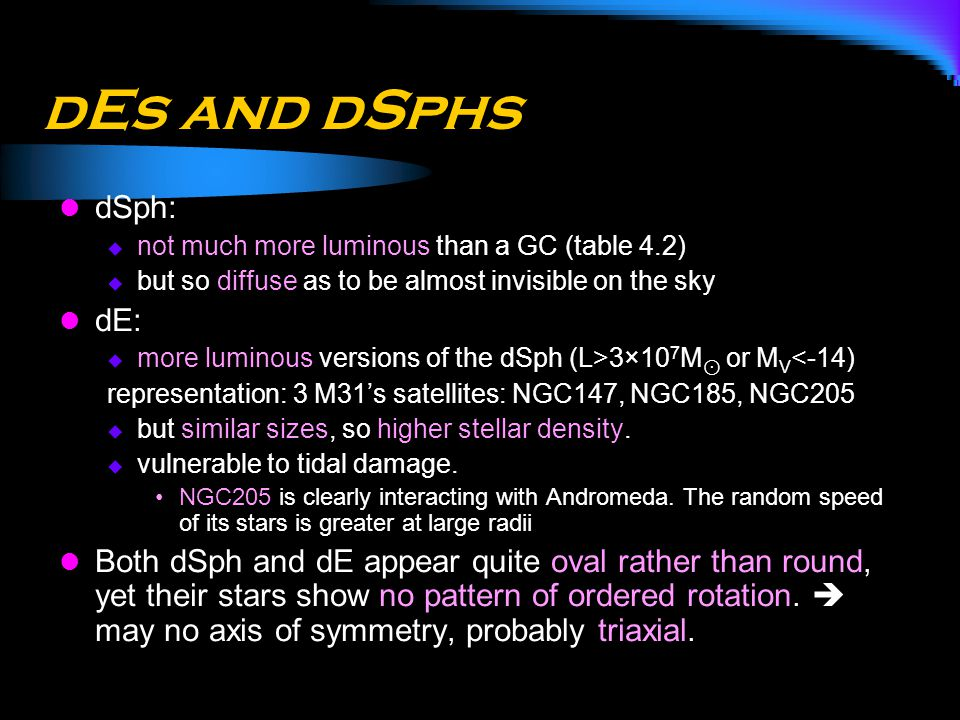 dEs and dSphs dSph: not much more luminous than a GC (table 4.2) but so diffuse as to be almost invisible on the sky.