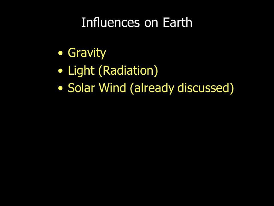 Influences on Earth Gravity Light (Radiation)