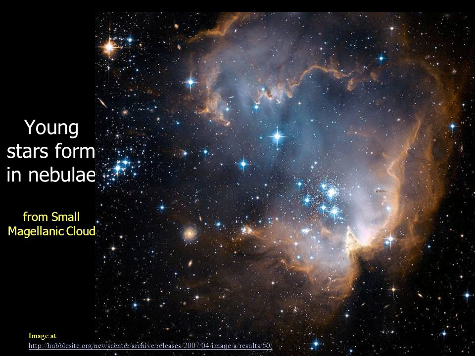 Young stars form in nebulae from Small Magellanic Cloud