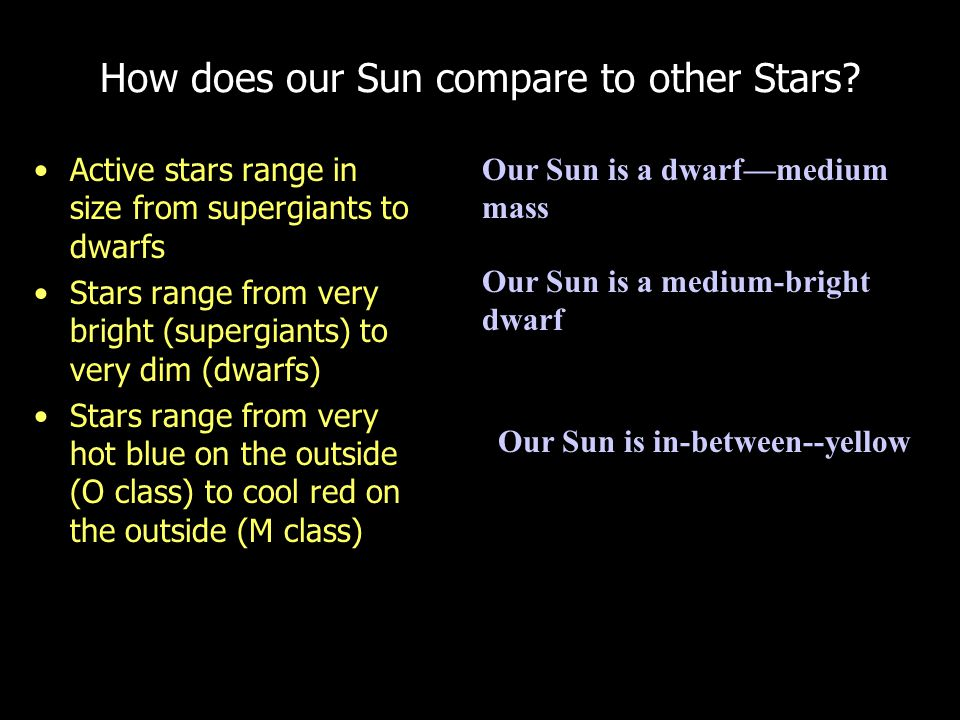 How does our Sun compare to other Stars