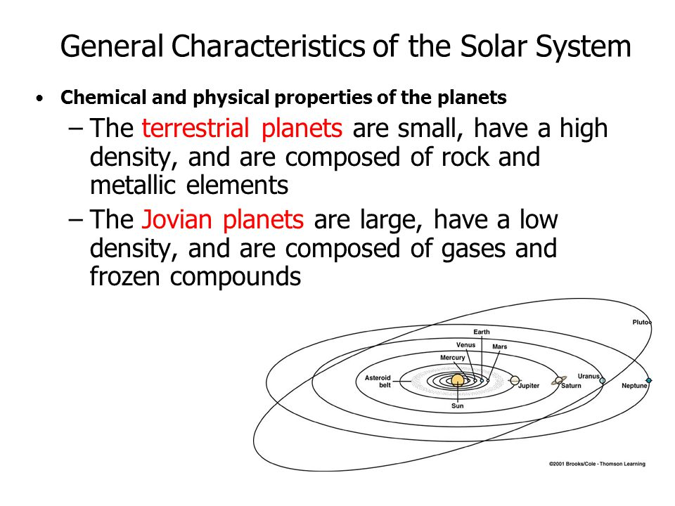 physical characteristics of the planets - photo #35