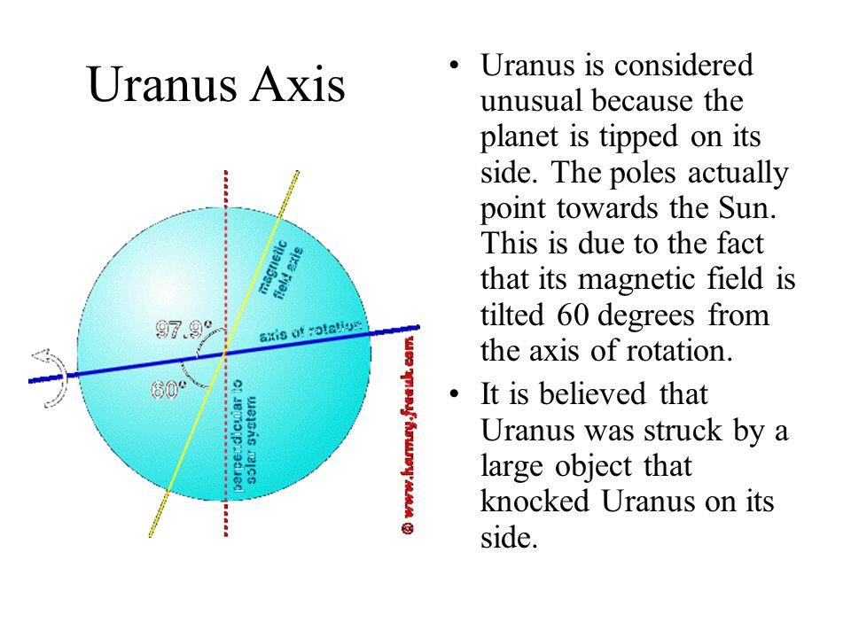 Uranus Axis