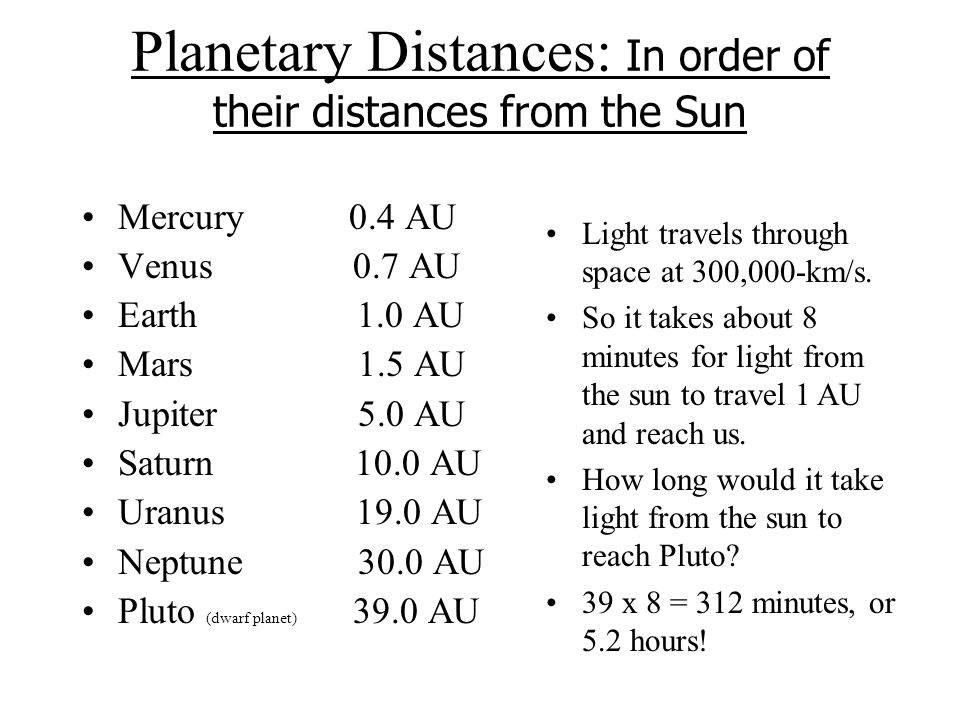 Planetary Distances: In order of their distances from the Sun