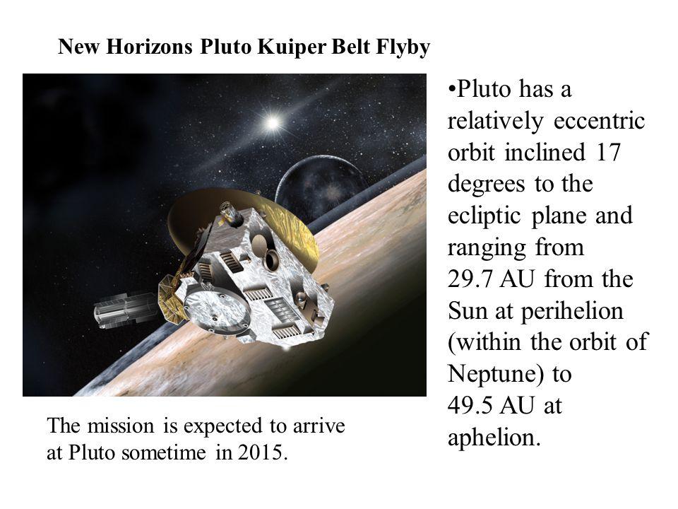 New Horizons Pluto Kuiper Belt Flyby