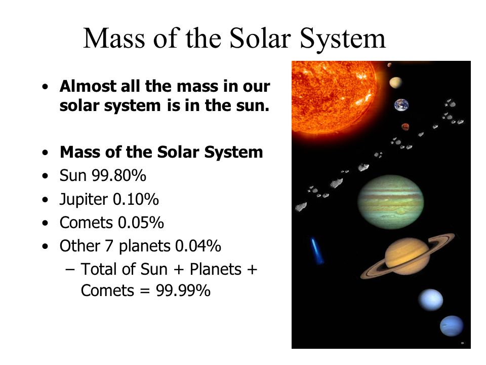 The Solar System - Its Origin and Early Development - ppt ...
