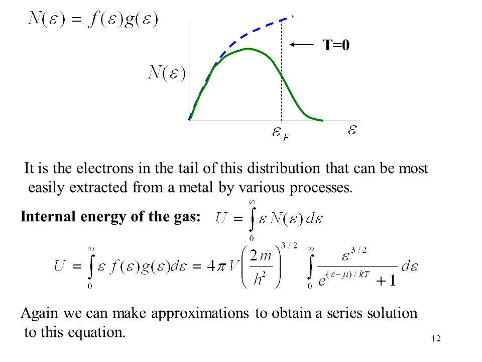 T=0 It is the electrons in the tail of this distribution that can be most. easily extracted from a metal by various processes.
