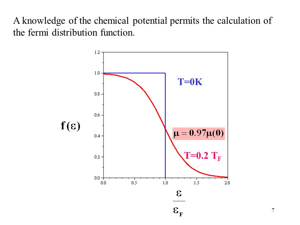 A knowledge of the chemical potential permits the calculation of the fermi distribution function.