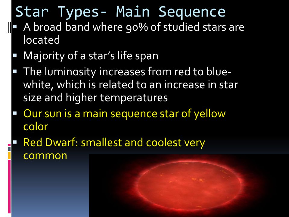Star Types- Main Sequence