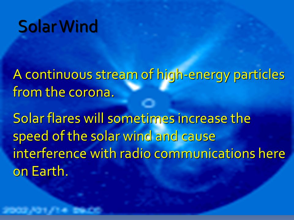 Solar Wind A continuous stream of high-energy particles from the corona.