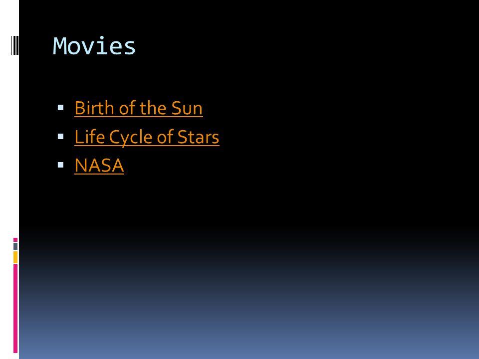 Movies Birth of the Sun Life Cycle of Stars NASA