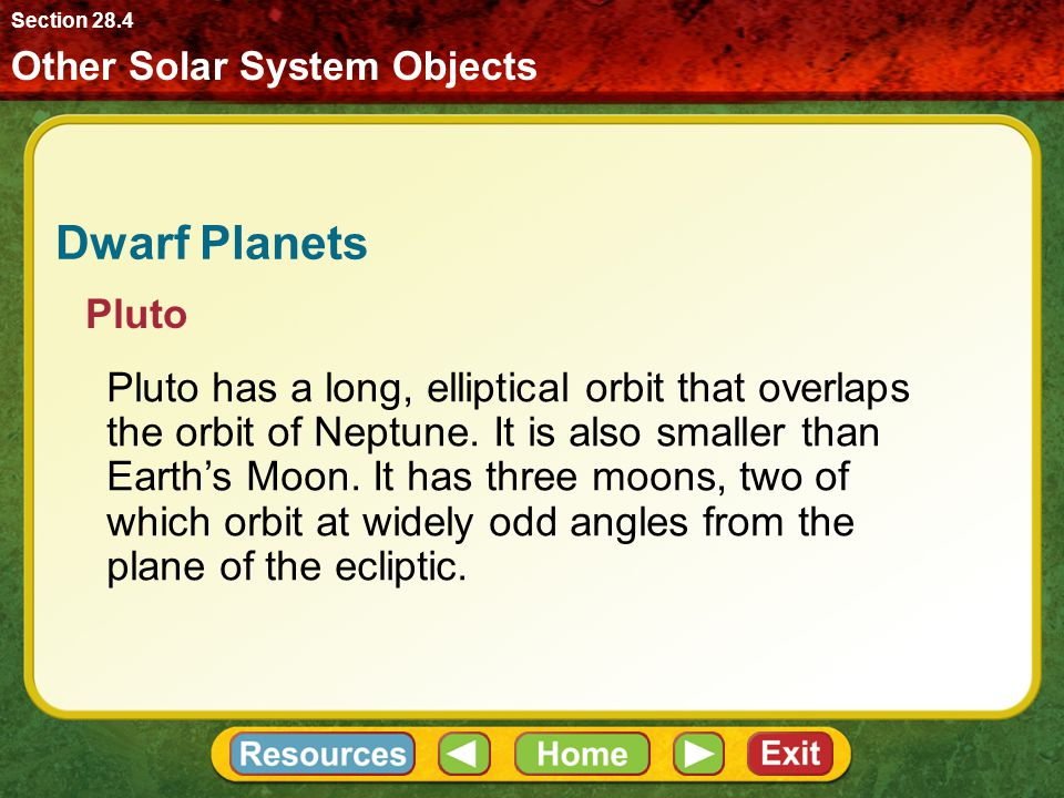 Section 28.4 Other Solar System Objects. Dwarf Planets. Pluto.