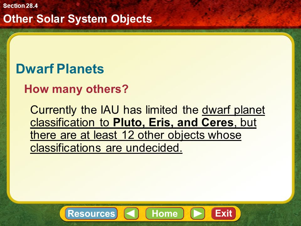 Dwarf Planets How many others