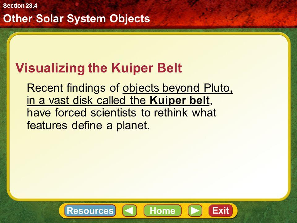 Visualizing the Kuiper Belt