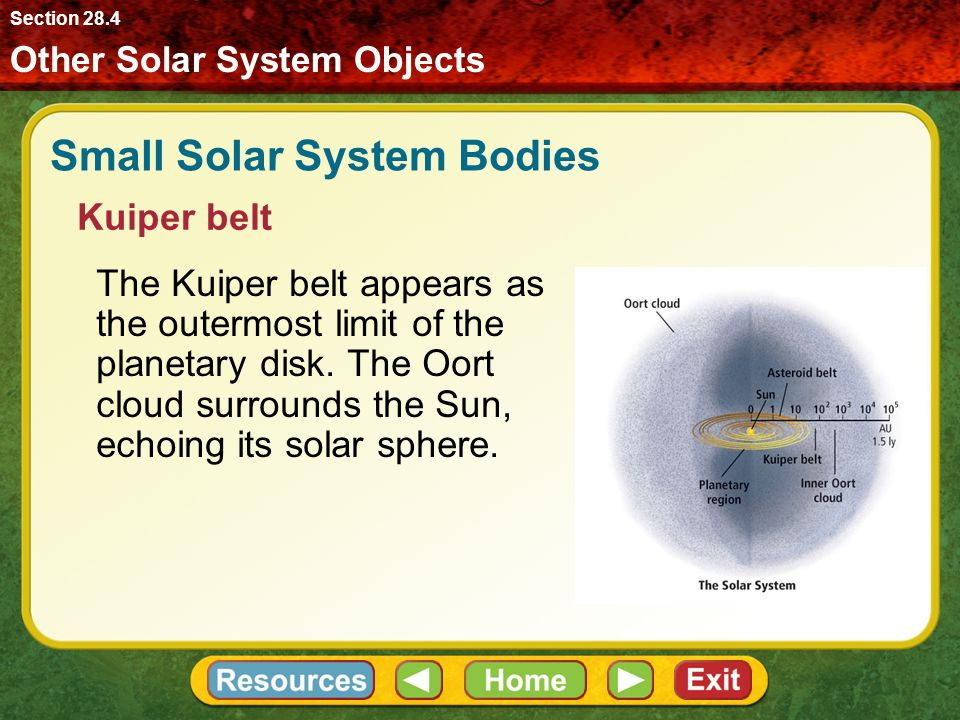 Small Solar System Bodies