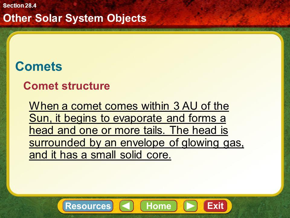 Comets Comet structure