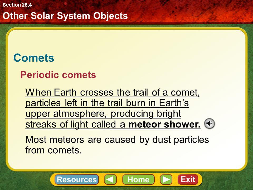 Comets Periodic comets