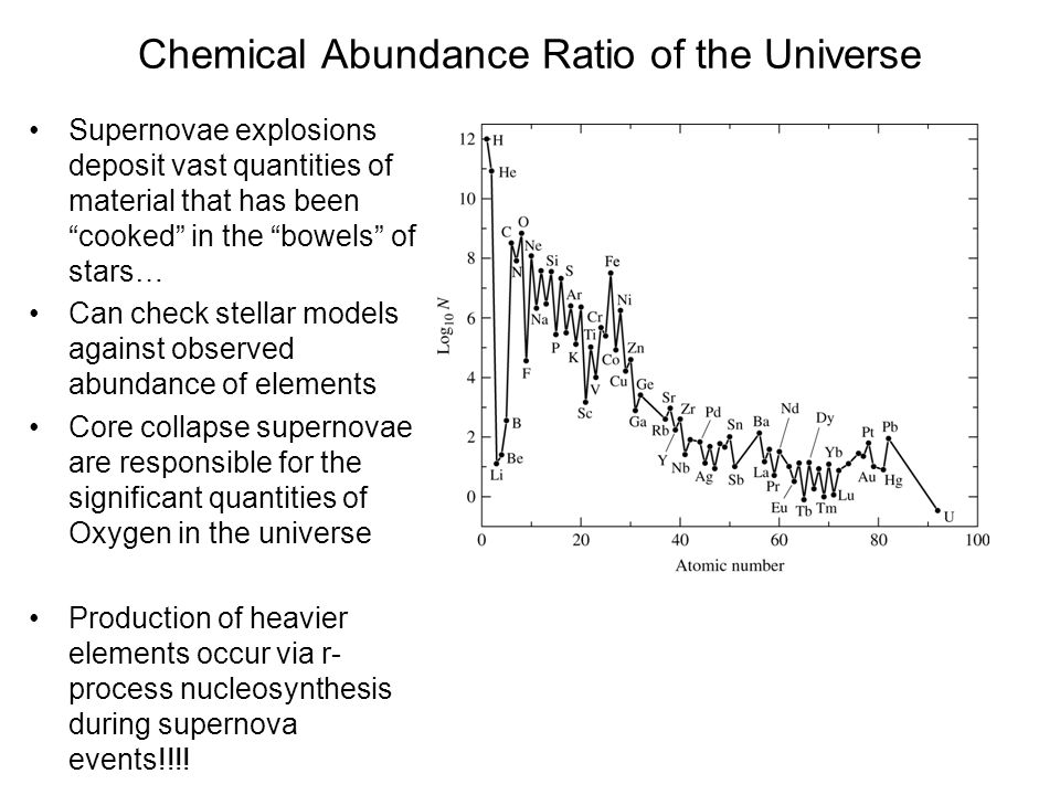 Chemical Abundance Ratio of the Universe