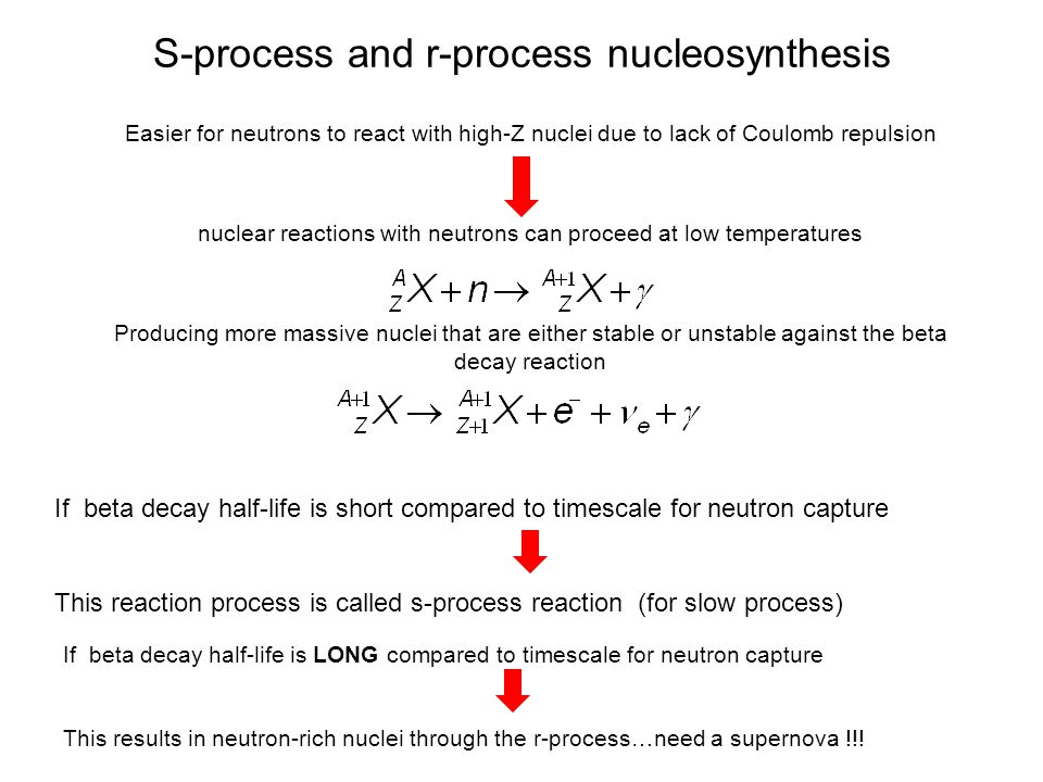 S-process and r-process nucleosynthesis