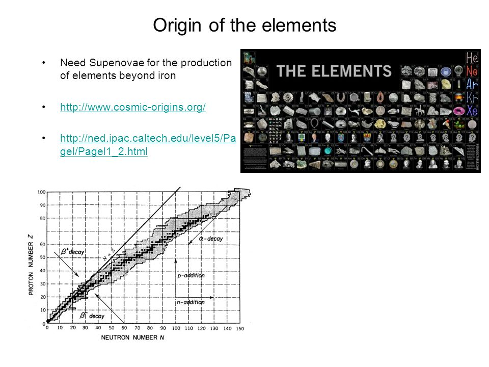 Origin of the elements Need Supenovae for the production of elements beyond iron. http://www.cosmic-origins.org/