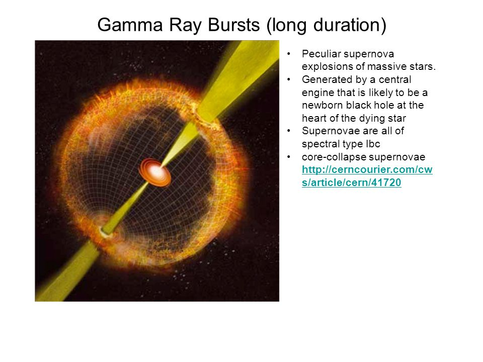 Gamma Ray Bursts (long duration)
