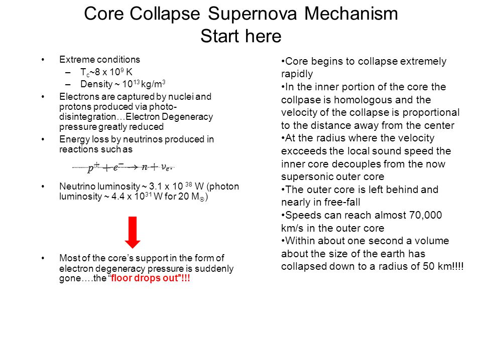 Core Collapse Supernova Mechanism Start here