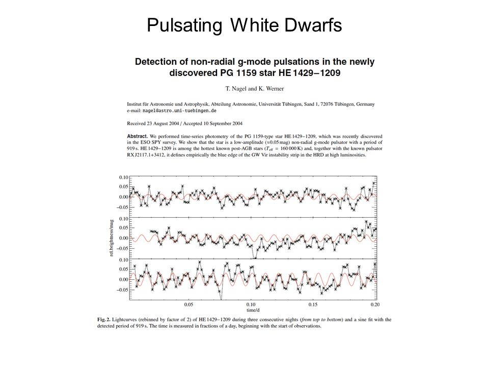 Pulsating White Dwarfs