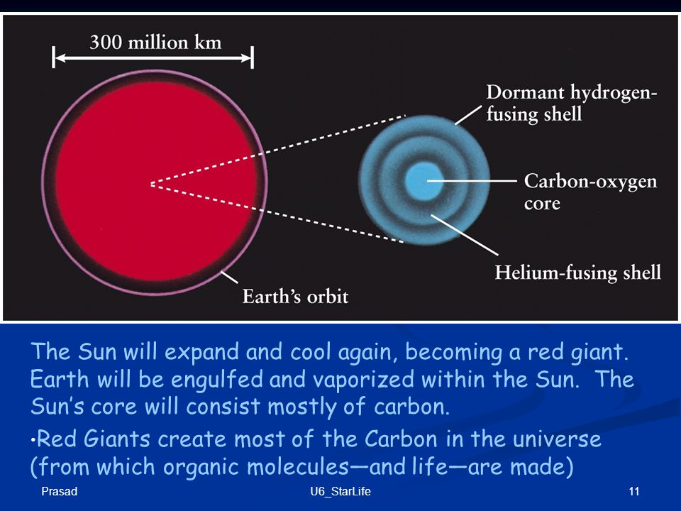 The Sun will expand and cool again, becoming a red giant